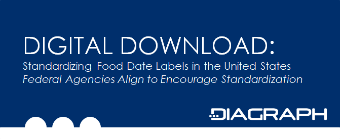 Standardizing Food Date Labels in the United States