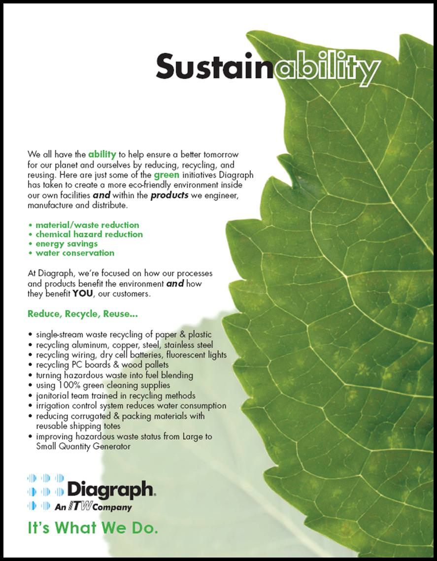 Diagraph Sustainability Literature