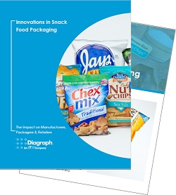 Innovations In Snack Food Packaging